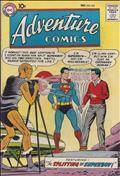 Adventure Comics #255