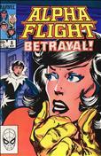 Alpha Flight (1st Series) #8